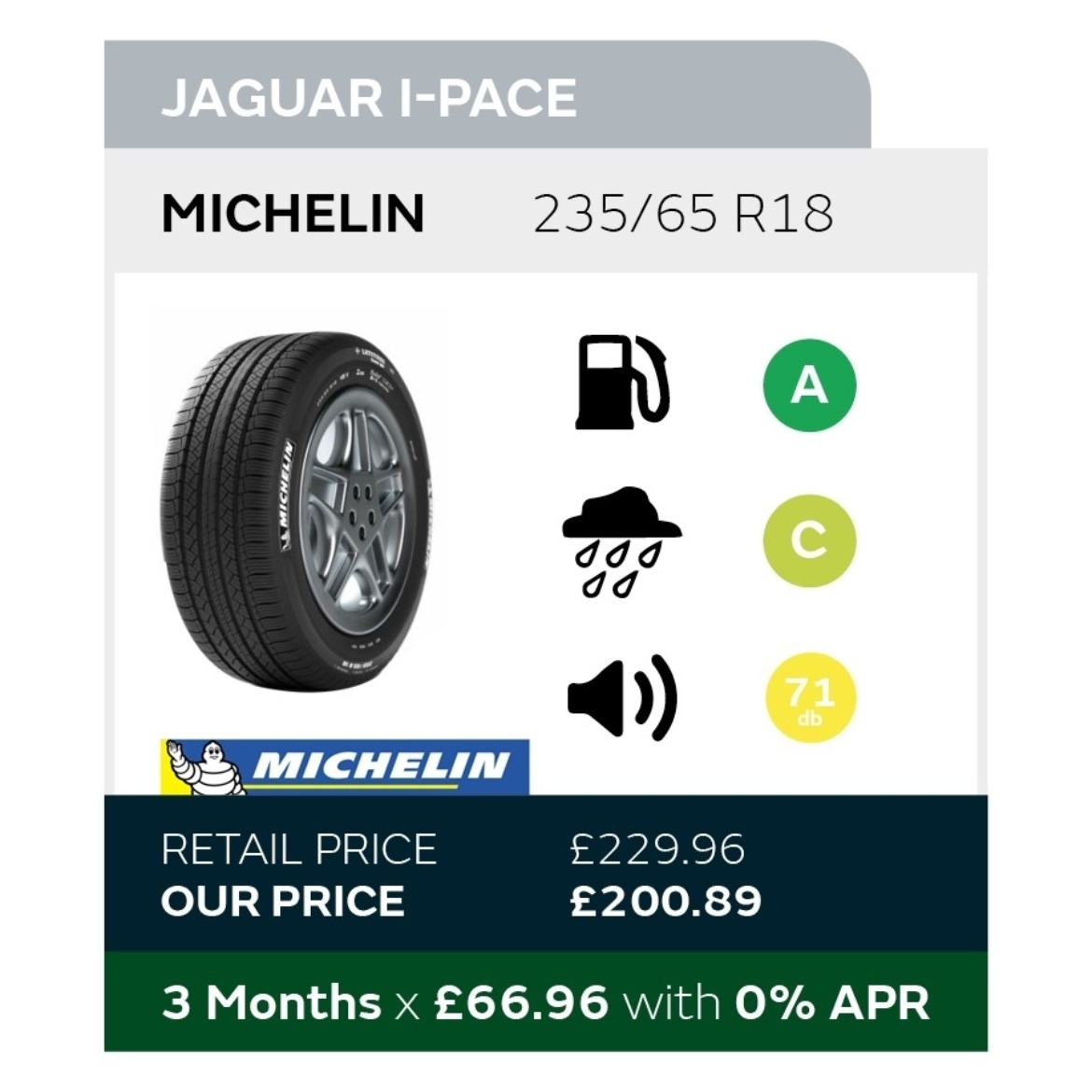 Jaguar I-Pace Tyre Offer