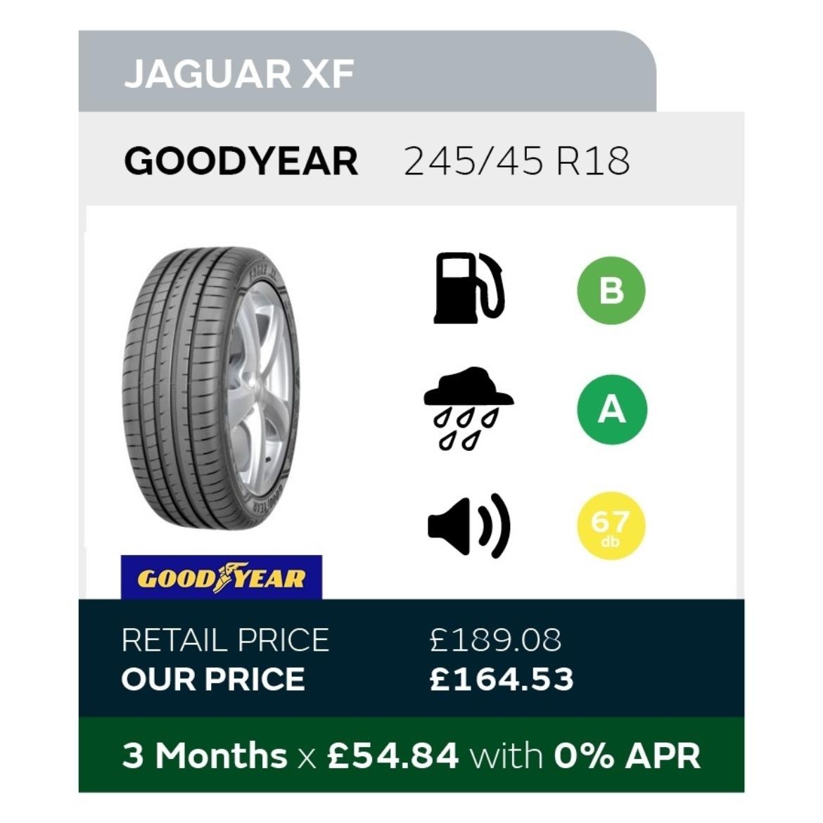 Jaguar XF Tyre Offer